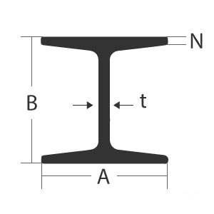 6061-T6 American Standard I Beam
